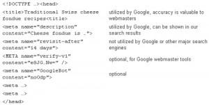 El valor de los metatags según Google