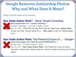 Las fotos de autor desaparecen de los resultados de Google