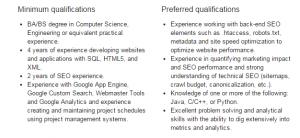 Google busca un SEO para mejorar sus rankings en Google