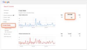 Qué es el Crawl Budget para Googlebot