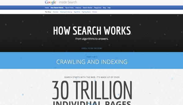 funcionamiento-google