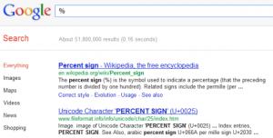 Google empieza a tener en cuenta los signos de puntuación en los resultados de búsqueda