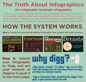 Ejemplo de link building profesional: el caso de las infografías