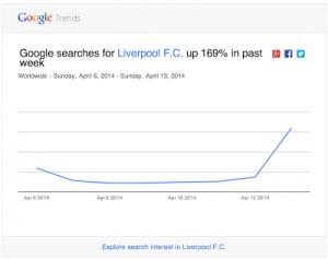 Google Trends permite suscripciones por email